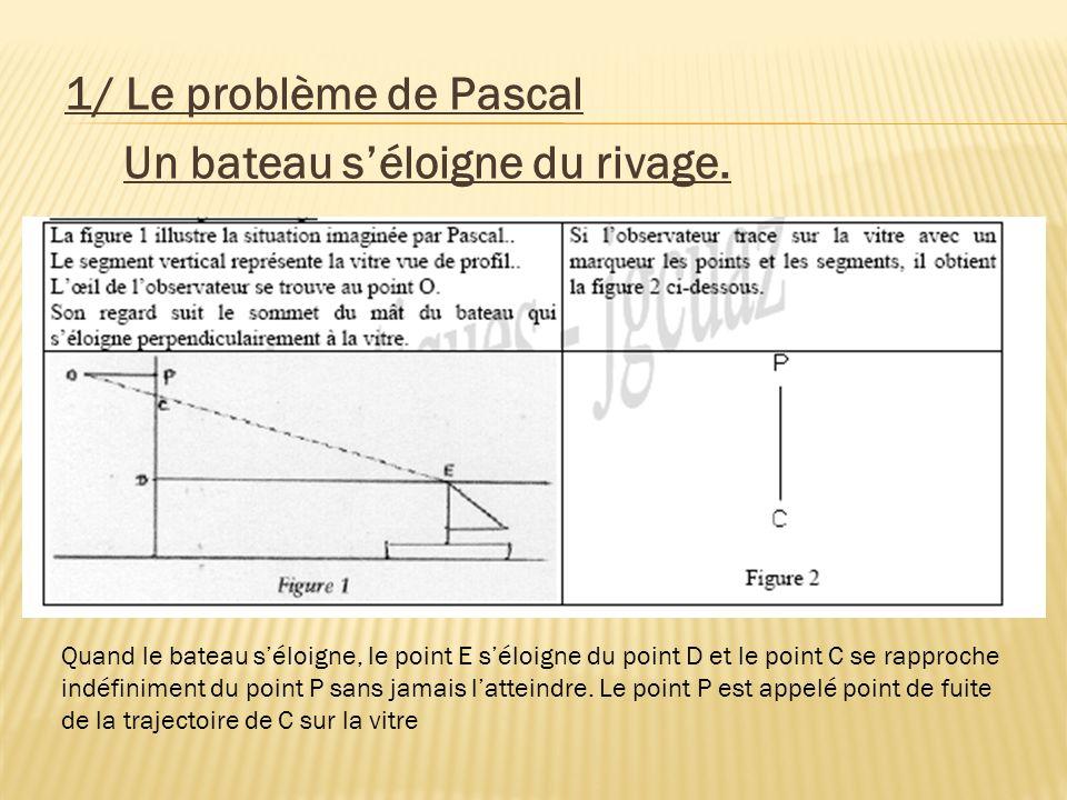 1/ Le problème de Pascal Un bateau séloigne du rivage. Quand le bateau séloigne, le point E séloigne du point D et le point C se rapproche indéfinimen