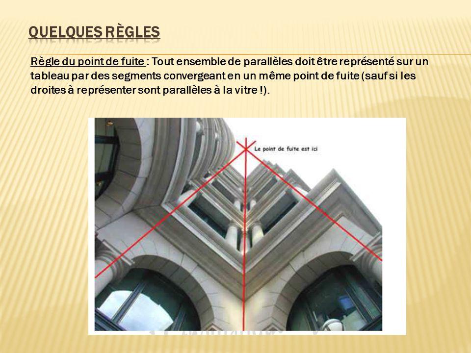 Règle du point de fuite : Tout ensemble de parallèles doit être représenté sur un tableau par des segments convergeant en un même point de fuite (sauf