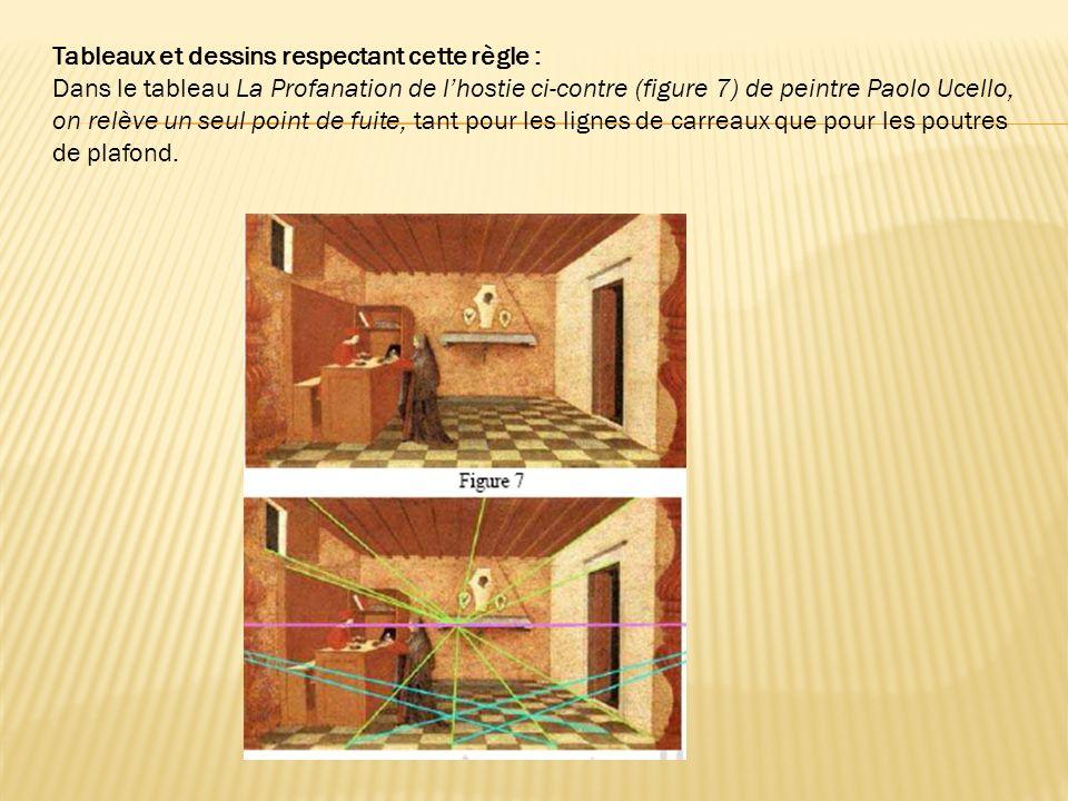 Tableaux et dessins respectant cette règle : Dans le tableau La Profanation de lhostie ci-contre (figure 7) de peintre Paolo Ucello, on relève un seul