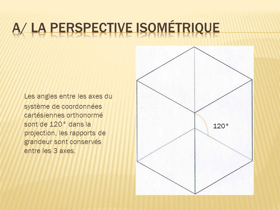 Les angles entre les axes du système de coordonnées cartésiennes orthonormé sont de 120° dans la projection, les rapports de grandeur sont conservés e