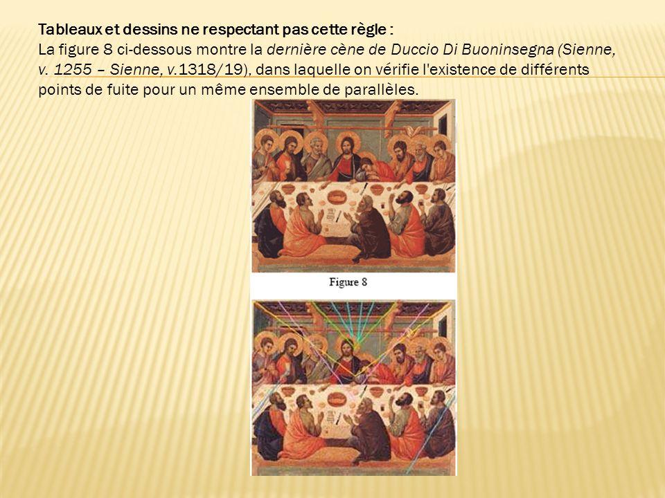 Tableaux et dessins ne respectant pas cette règle : La figure 8 ci-dessous montre la dernière cène de Duccio Di Buoninsegna (Sienne, v. 1255 – Sienne,