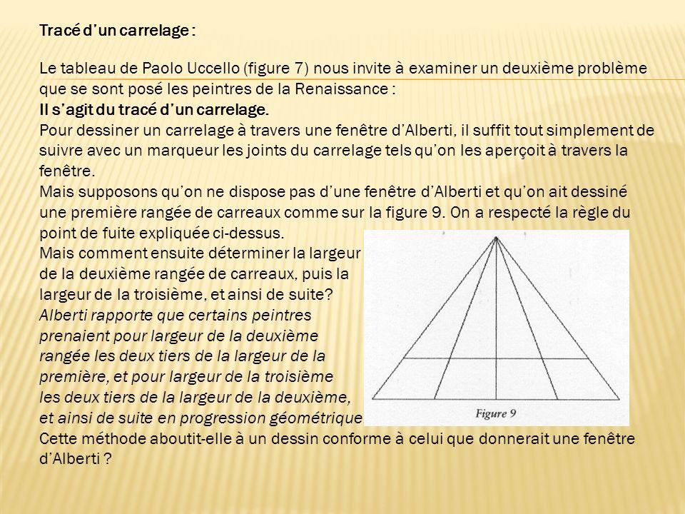 Tracé dun carrelage : Le tableau de Paolo Uccello (figure 7) nous invite à examiner un deuxième problème que se sont posé les peintres de la Renaissan