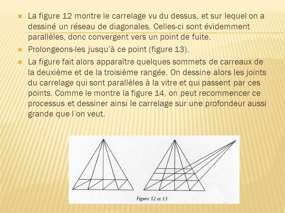 La figure 12 montre le carrelage vu du dessus, et sur lequel on a dessiné un réseau de diagonales. Celles-ci sont évidemment parallèles, donc converge