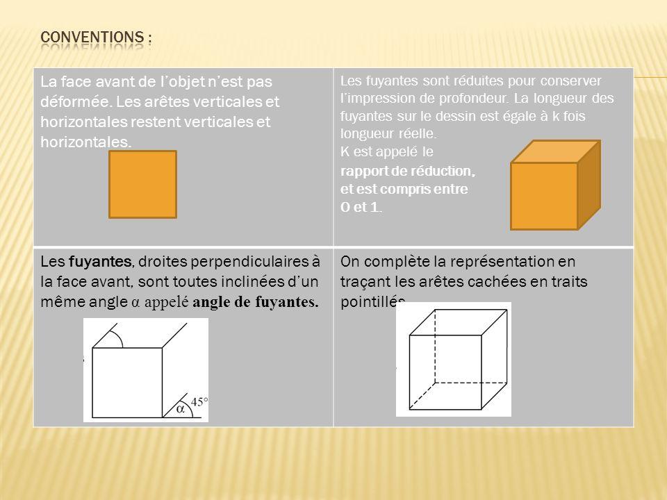 Règle du point de fuite : Tout ensemble de parallèles doit être représenté sur un tableau par des segments convergeant en un même point de fuite (sauf si les droites à représenter sont parallèles à la vitre !).