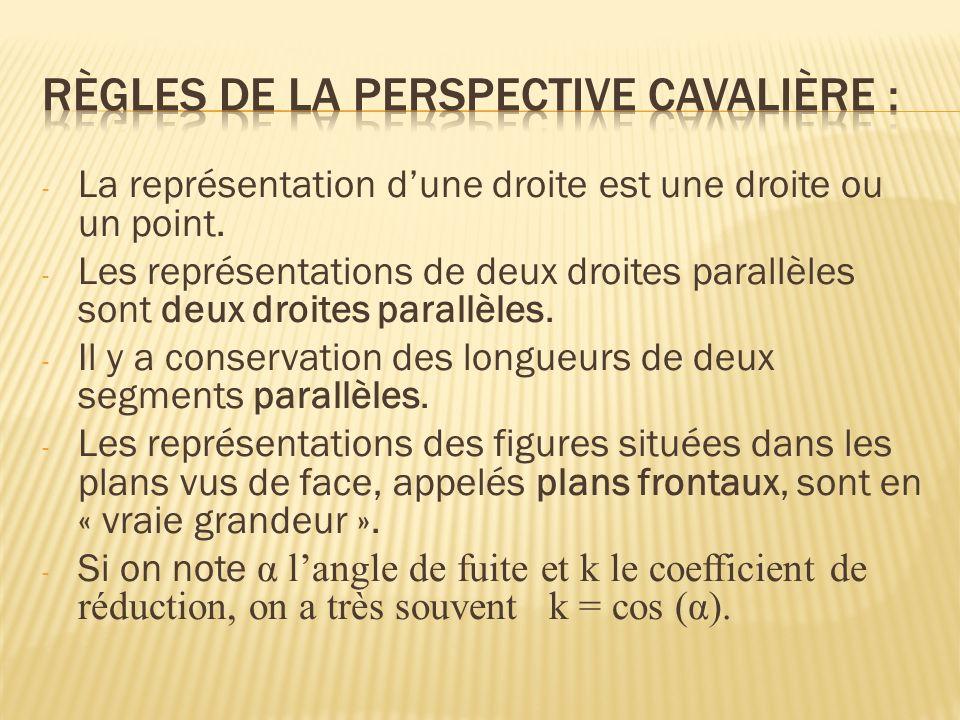 - La représentation dune droite est une droite ou un point. - Les représentations de deux droites parallèles sont deux droites parallèles. - Il y a co
