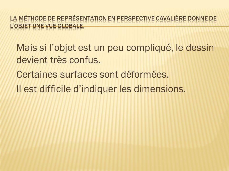 AD = BC car (AD)//(BC) AE = DF car (AE)//(DF) Mais AB AE sur la figure alors quils sont égaux dans la réalité.