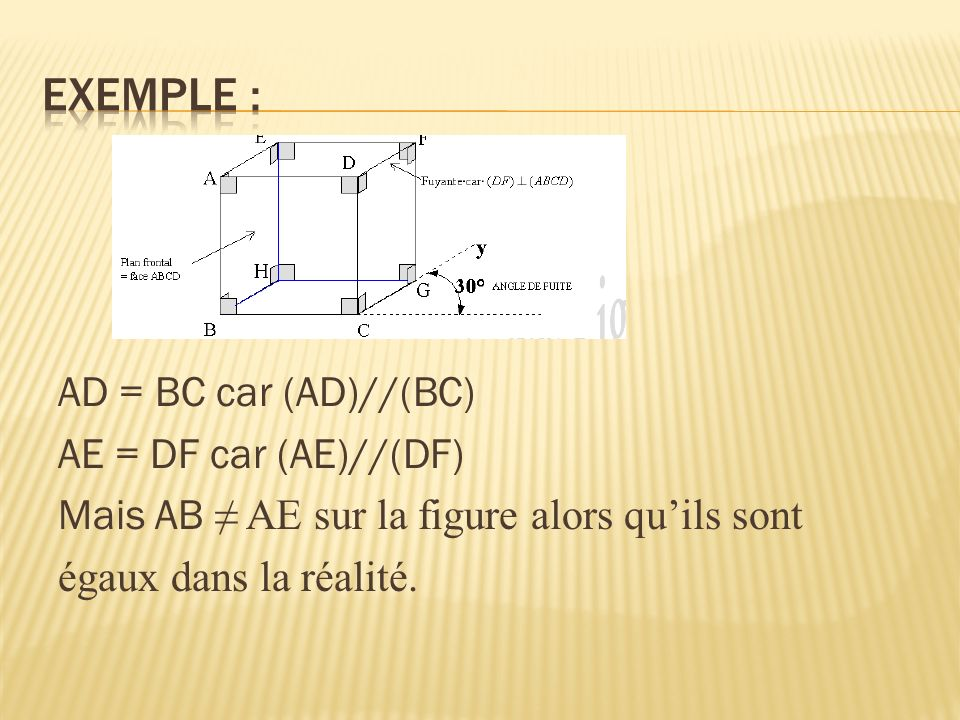 Soit dans lespace un plan (P) et une droite (d) ni contenue dans (P) ni perpendiculaire à (P).