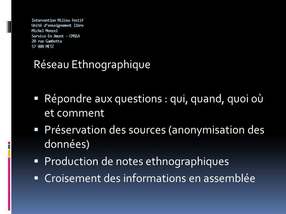 Intervention Milieu festif Unité denseignement libre Michel Monzel Service En Amont – CMSEA 20 rue Gambetta 57 000 METZ Réseau Ethnographique Répondre