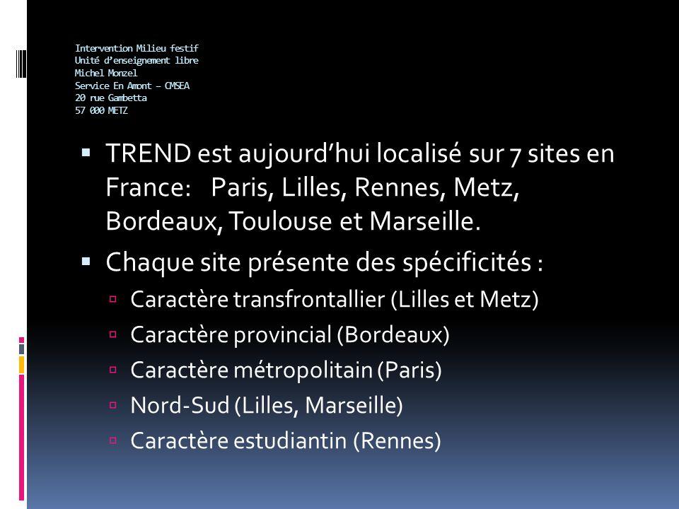 Intervention Milieu festif Unité denseignement libre Michel Monzel Service En Amont – CMSEA 20 rue Gambetta 57 000 METZ TREND est aujourdhui localisé