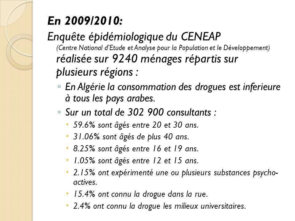 En 2009/2010: Enquête épidémiologique du CENEAP (Centre National dEtude et Analyse pour la Population et le Développement) réalisée sur 9240 ménages répartis sur plusieurs régions : En Algérie la consommation des drogues est inferieure à tous les pays arabes.