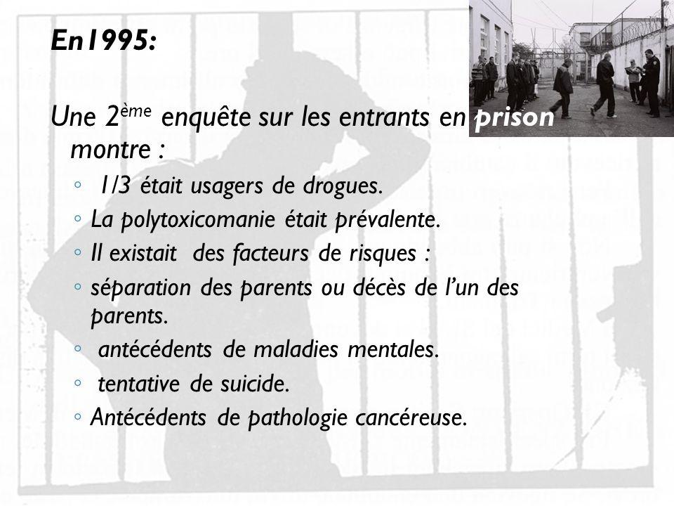 En1995: Une 2 ème enquête sur les entrants en prison montre : 1/3 était usagers de drogues.