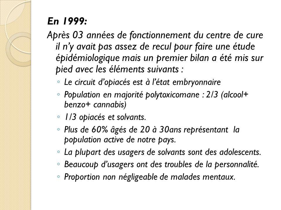 En 1999: Après 03 années de fonctionnement du centre de cure il ny avait pas assez de recul pour faire une étude épidémiologique mais un premier bilan a été mis sur pied avec les éléments suivants : Le circuit dopiacés est à létat embryonnaire Population en majorité polytoxicomane : 2/3 (alcool+ benzo+ cannabis) 1/3 opiacés et solvants.