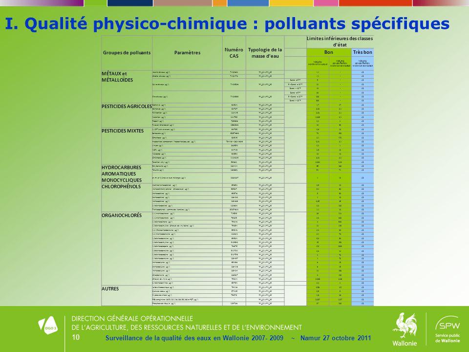 10 Surveillance de la qualité des eaux en Wallonie 2007- 2009 ~ Namur 27 octobre 2011 I. Qualité physico-chimique : polluants spécifiques Groupes de p