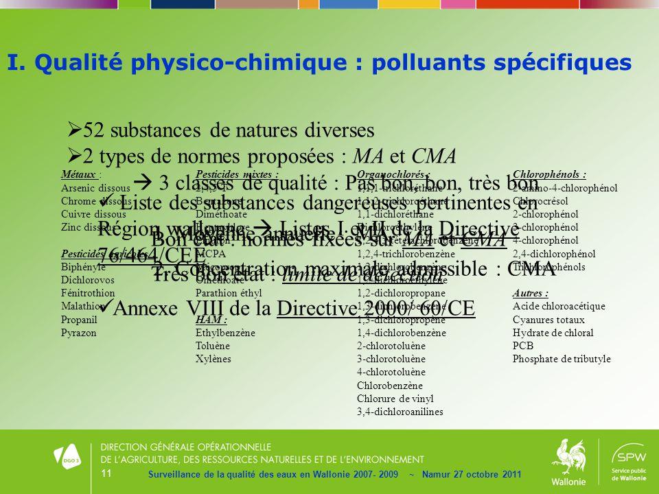11 Surveillance de la qualité des eaux en Wallonie 2007- 2009 ~ Namur 27 octobre 2011 I. Qualité physico-chimique : polluants spécifiques 52 substance