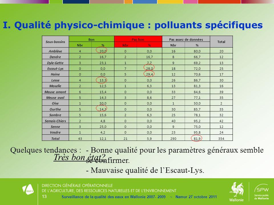 13 Surveillance de la qualité des eaux en Wallonie 2007- 2009 ~ Namur 27 octobre 2011 I. Qualité physico-chimique : polluants spécifiques Sous-bassins