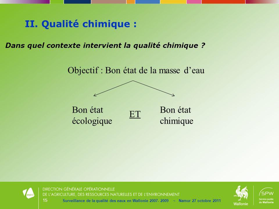 15 II. Qualité chimique : Surveillance de la qualité des eaux en Wallonie 2007- 2009 ~ Namur 27 octobre 2011 Dans quel contexte intervient la qualité