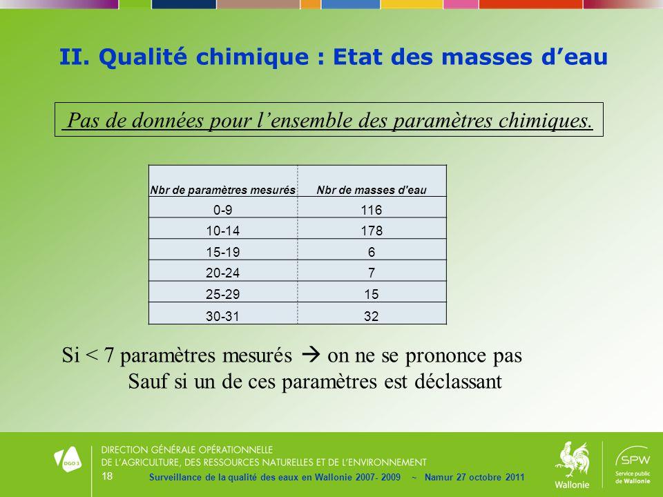 18 II. Qualité chimique : Etat des masses deau Surveillance de la qualité des eaux en Wallonie 2007- 2009 ~ Namur 27 octobre 2011 Si < 7 paramètres me