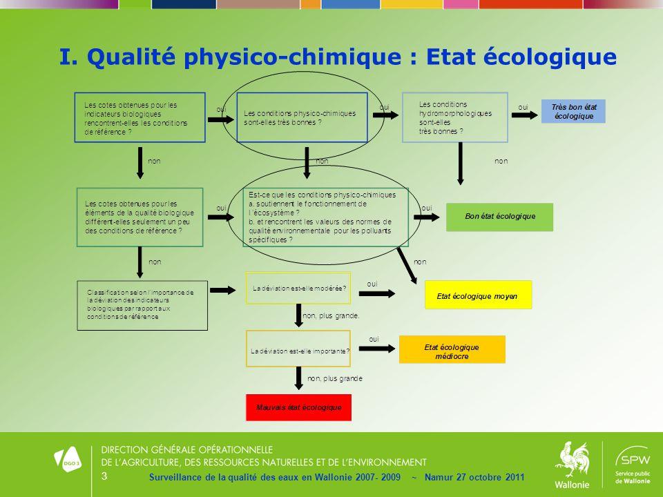 3 I. Qualité physico-chimique : Etat écologique Surveillance de la qualité des eaux en Wallonie 2007- 2009 ~ Namur 27 octobre 2011
