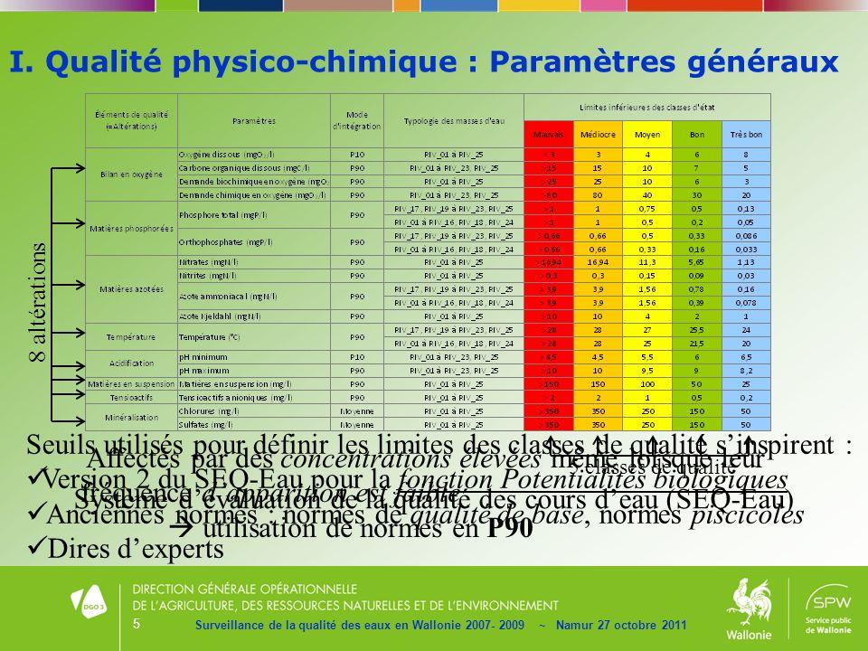 5 I. Qualité physico-chimique : Paramètres généraux Surveillance de la qualité des eaux en Wallonie 2007- 2009 ~ Namur 27 octobre 2011 Système dévalua