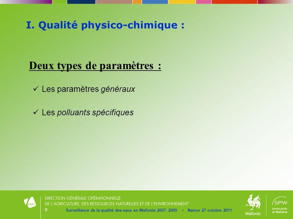 9 I. Qualité physico-chimique : Surveillance de la qualité des eaux en Wallonie 2007- 2009 ~ Namur 27 octobre 2011 Deux types de paramètres : Les para