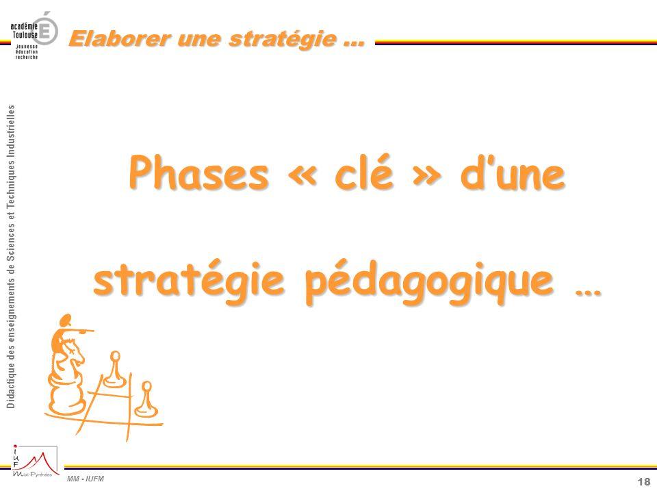 18 Didactique des enseignements de Sciences et Techniques Industrielles MM - IUFM Elaborer une stratégie … Phases « clé » dune stratégie pédagogique …