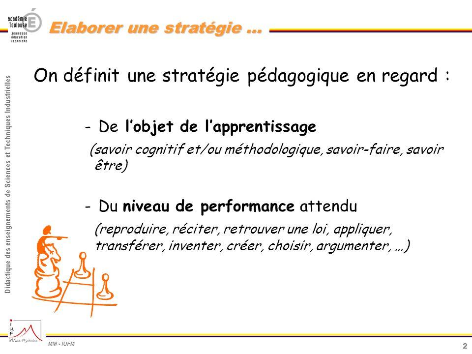 3 Didactique des enseignements de Sciences et Techniques Industrielles MM - IUFM Elaborer une stratégie … Stratégie : activités pédagogiques, démarches, méthodes … De quoi parle-t-on ?