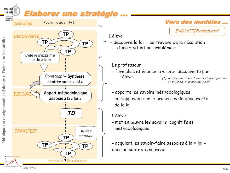24 Didactique des enseignements de Sciences et Techniques Industrielles MM - IUFM Elaborer une stratégie … DECOUVERTE TRANSFERT Activation DECOUVERTE