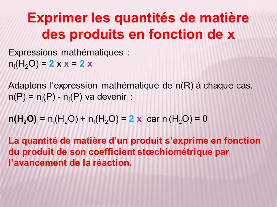 Expressions mathématiques : n f (H 2 O) = 2 x x = 2 x Adaptons lexpression mathématique de n(R) à chaque cas.