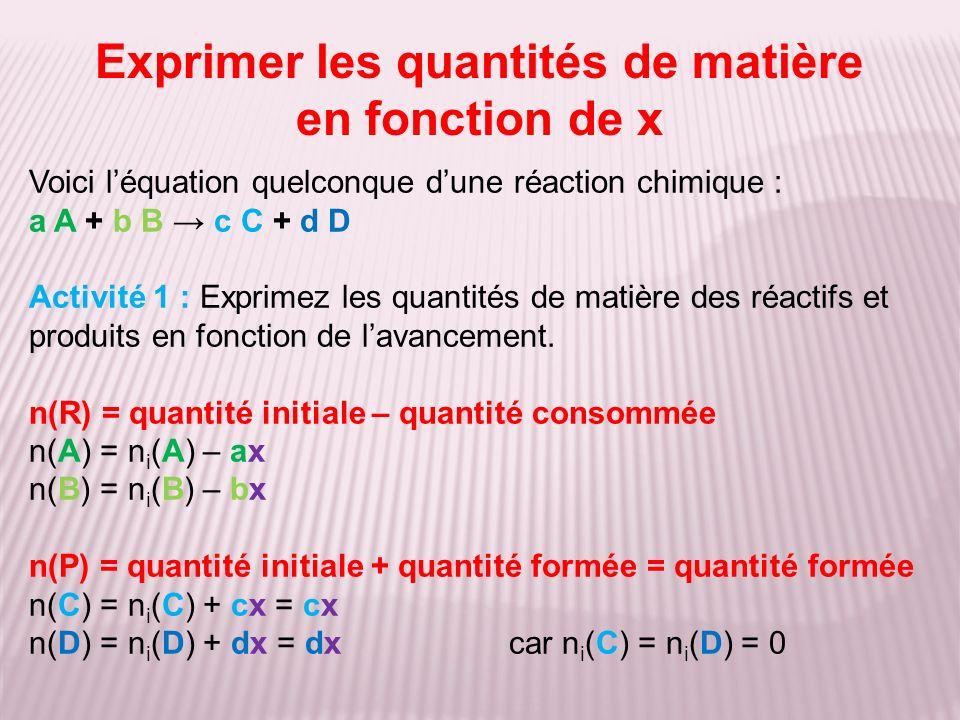 Exprimer les quantités de matière en fonction de x Voici léquation quelconque dune réaction chimique : a A + b B c C + d D Activité 1 : Exprimez les quantités de matière des réactifs et produits en fonction de lavancement.