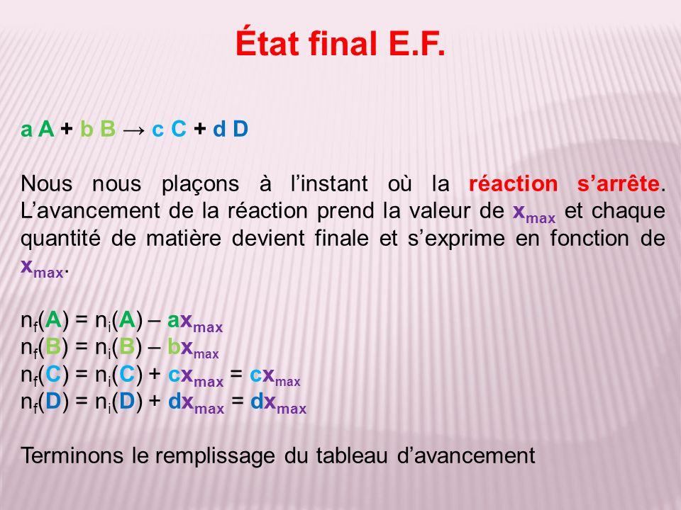État final E.F.a A + b B c C + d D Nous nous plaçons à linstant où la réaction sarrête.