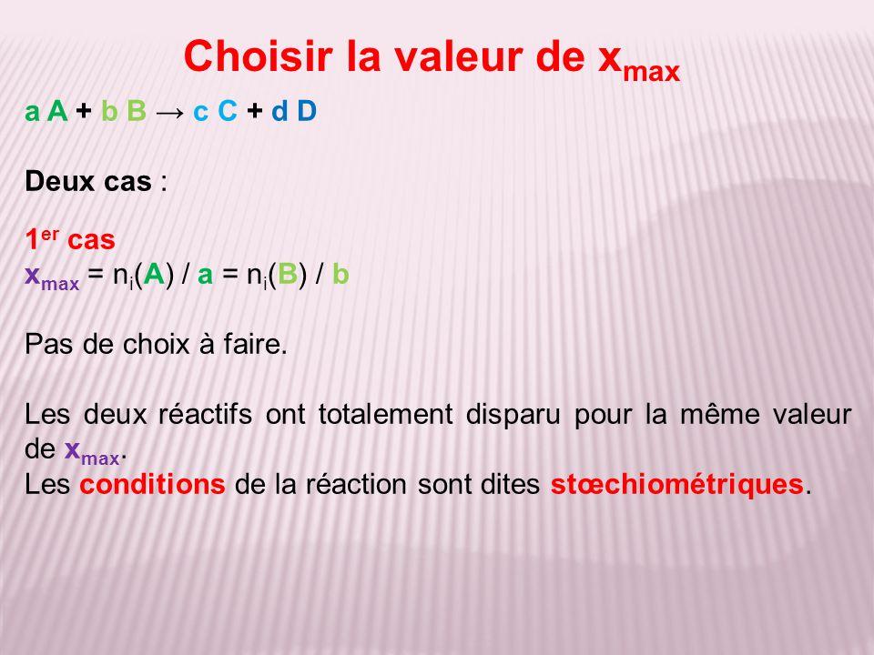 Choisir la valeur de x max a A + b B c C + d D Deux cas : 1 er cas x max = n i (A) / a = n i (B) / b Pas de choix à faire.
