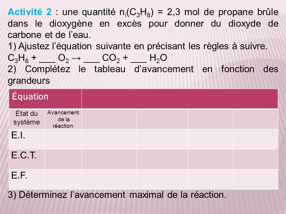 Activité 2 : une quantité n i (C 3 H 8 ) = 2,3 mol de propane brûle dans le dioxygène en excès pour donner du dioxyde de carbone et de leau.