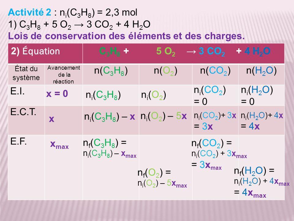 Activité 2 : n i (C 3 H 8 ) = 2,3 mol 1) C 3 H 8 + 5 O 2 3 CO 2 + 4 H 2 O Lois de conservation des éléments et des charges.