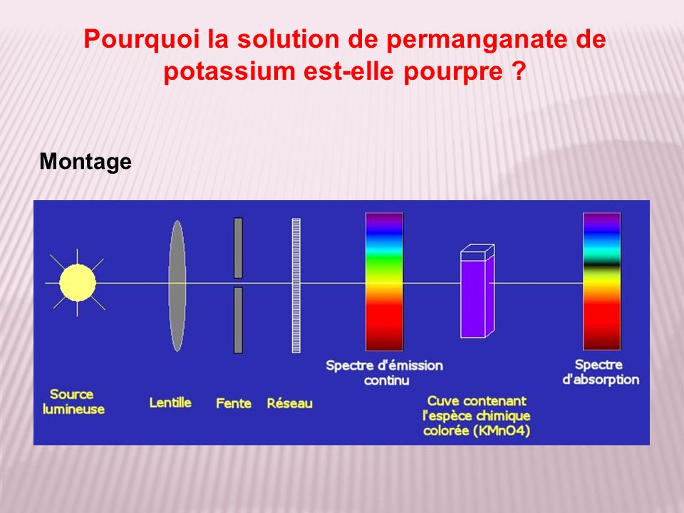Pourquoi la solution de permanganate de potassium est-elle pourpre ? Montage