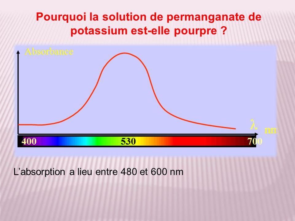 Pourquoi la solution de permanganate de potassium est-elle pourpre .