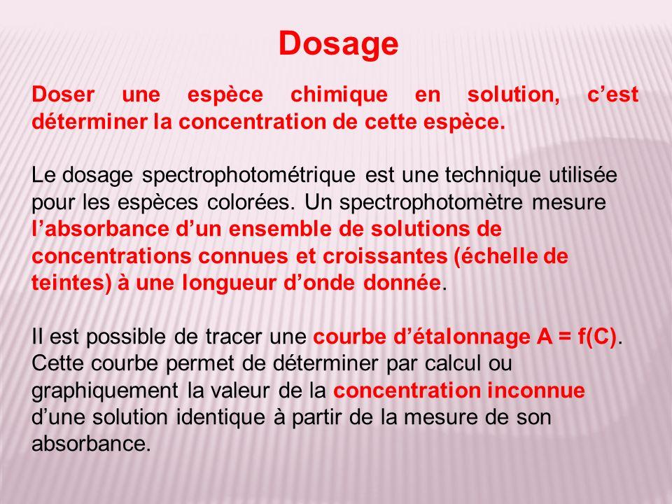 Dosage Doser une espèce chimique en solution, cest déterminer la concentration de cette espèce.