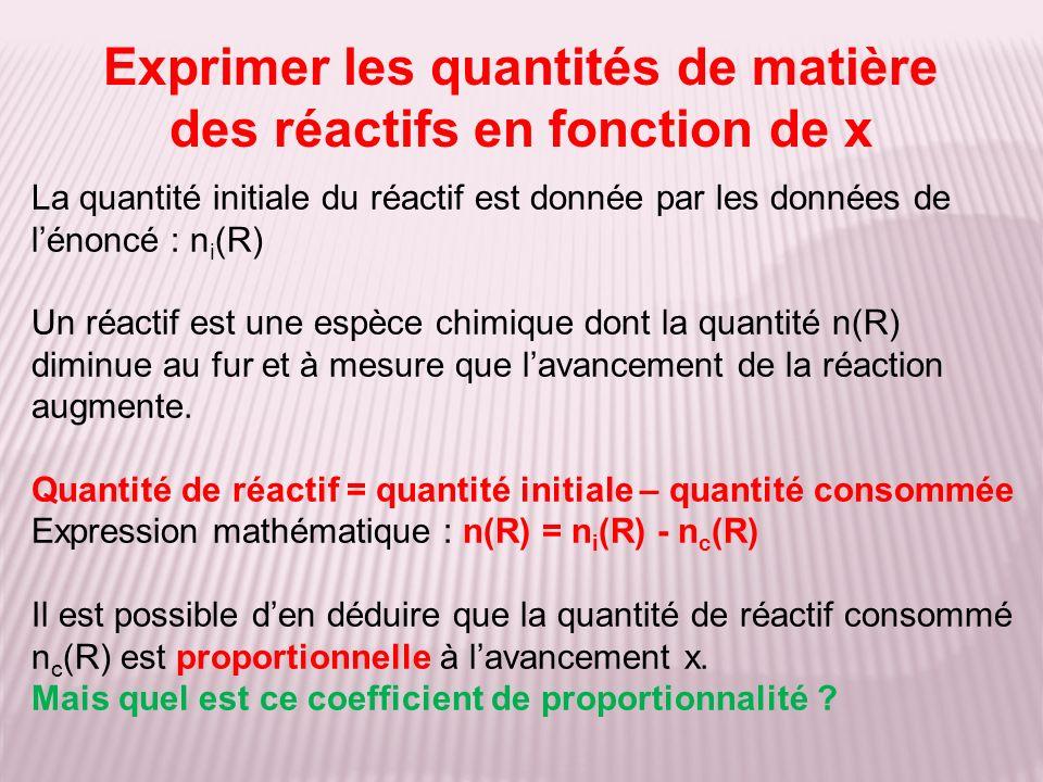 Exprimer les quantités de matière des réactifs en fonction de x La quantité initiale du réactif est donnée par les données de lénoncé : n i (R) Un réactif est une espèce chimique dont la quantité n(R) diminue au fur et à mesure que lavancement de la réaction augmente.