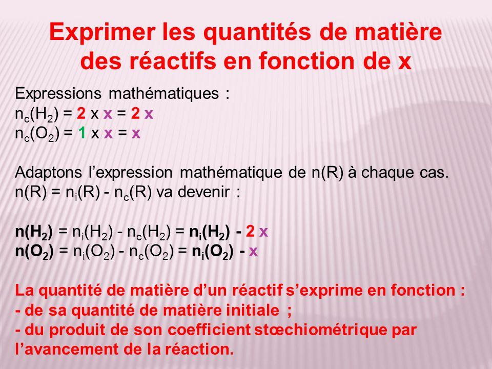 Expressions mathématiques : n c (H 2 ) = 2 x x = 2 x n c (O 2 ) = 1 x x = x Adaptons lexpression mathématique de n(R) à chaque cas.