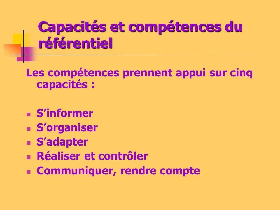 Capacités et compétences du référentiel Les compétences prennent appui sur cinq capacités : Sinformer Sorganiser Sadapter Réaliser et contrôler Communiquer, rendre compte