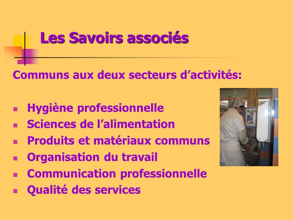 Les Savoirs associés Communs aux deux secteurs dactivités: Hygiène professionnelle Sciences de lalimentation Produits et matériaux communs Organisation du travail Communication professionnelle Qualité des services