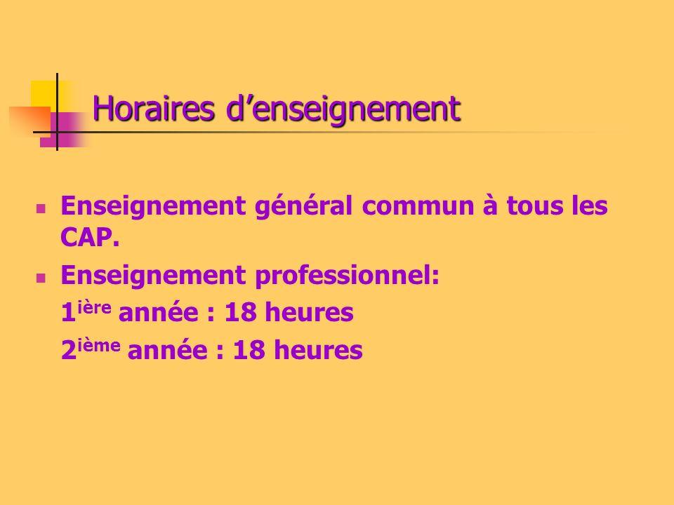 Horaires denseignement Enseignement général commun à tous les CAP. Enseignement professionnel: 1 ière année : 18 heures 2 ième année : 18 heures