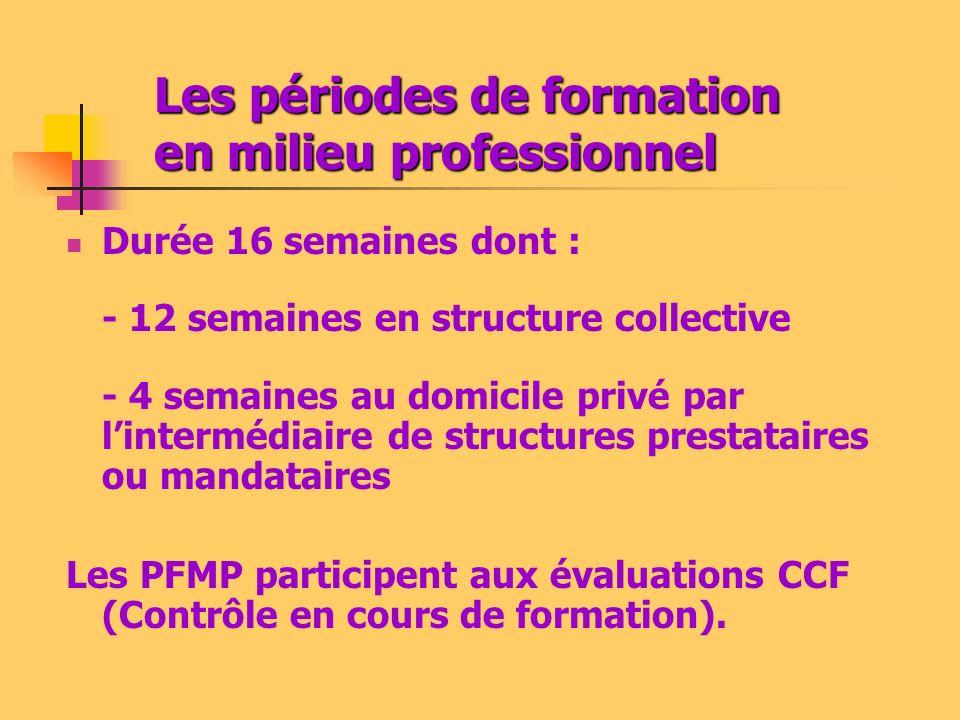 Les périodes de formation en milieu professionnel Durée 16 semaines dont : - 12 semaines en structure collective - 4 semaines au domicile privé par lintermédiaire de structures prestataires ou mandataires Les PFMP participent aux évaluations CCF (Contrôle en cours de formation).