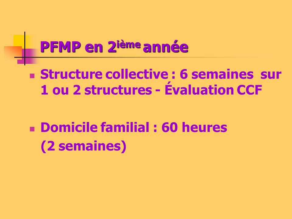 PFMP en 2 ième année Structure collective : 6 semaines sur 1 ou 2 structures - Évaluation CCF Domicile familial : 60 heures (2 semaines)