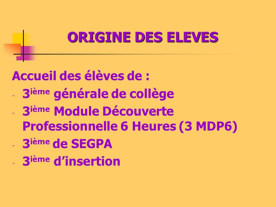 ORIGINE DES ELEVES Accueil des élèves de : - 3 ième générale de collège - 3 ième Module Découverte Professionnelle 6 Heures (3 MDP6) - 3 ième de SEGPA - 3 ième dinsertion