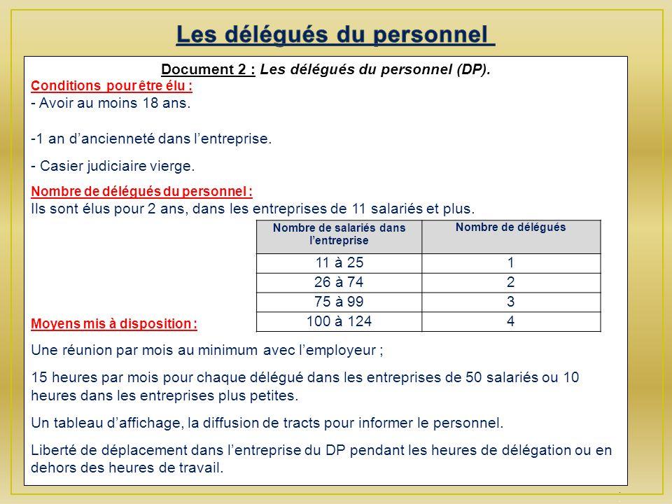 Document 2 : Les délégués du personnel (DP).Conditions pour être élu : - Avoir au moins 18 ans.