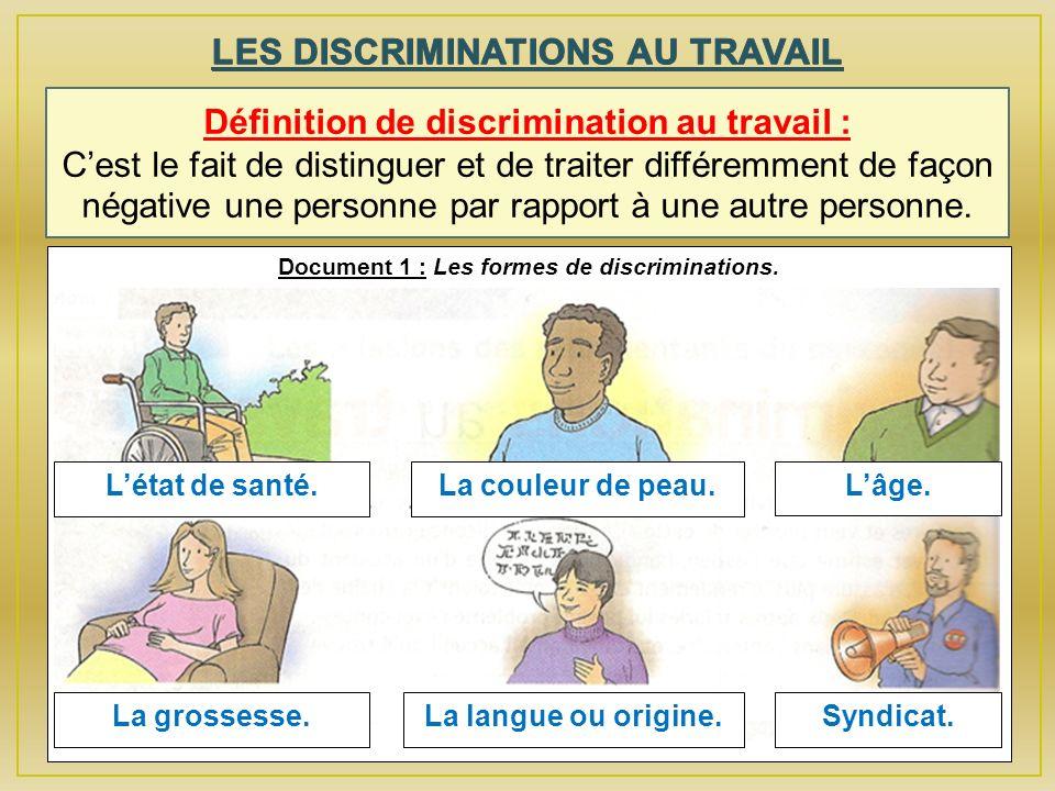 Document 1 : Les formes de discriminations.