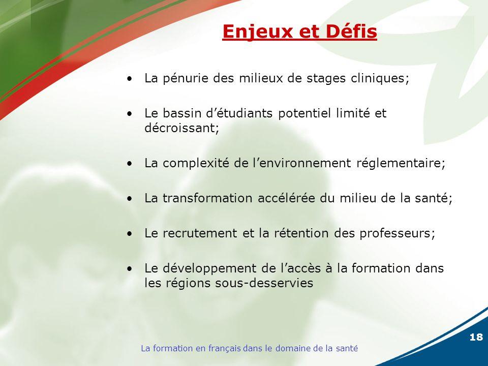 18 La formation en français dans le domaine de la santé Enjeux et Défis La pénurie des milieux de stages cliniques; Le bassin détudiants potentiel lim