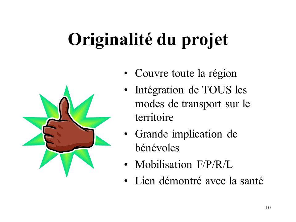 10 Originalité du projet Couvre toute la région Intégration de TOUS les modes de transport sur le territoire Grande implication de bénévoles Mobilisat
