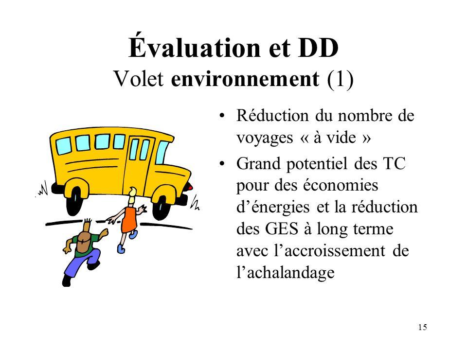 15 Évaluation et DD Volet environnement (1) Réduction du nombre de voyages « à vide » Grand potentiel des TC pour des économies dénergies et la réduct