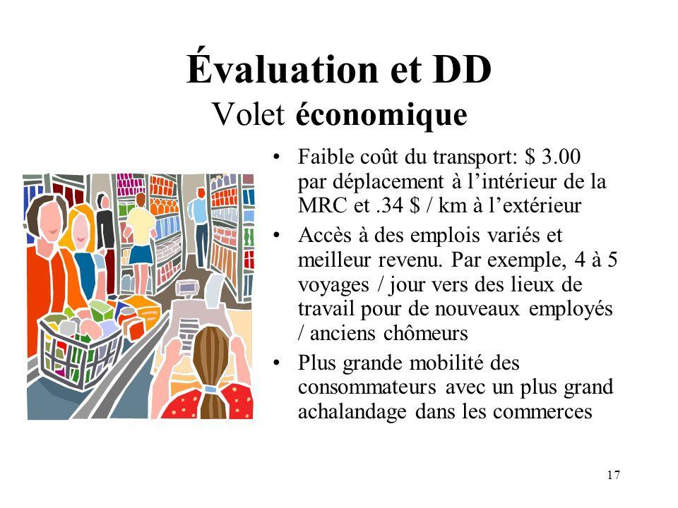 17 Évaluation et DD Volet économique Faible coût du transport: $ 3.00 par déplacement à lintérieur de la MRC et.34 $ / km à lextérieur Accès à des emp